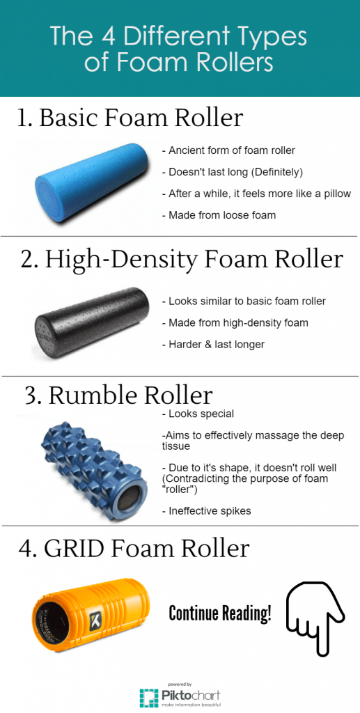 4 different types of foam rollers