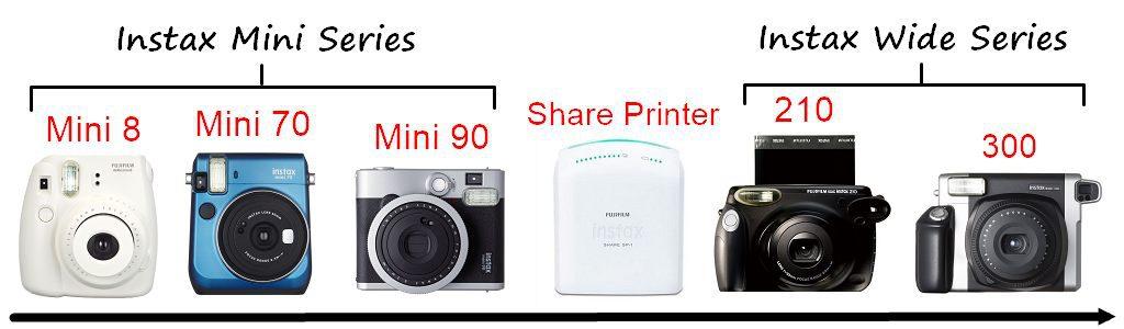 Instax camera comparison